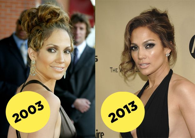 Celebrities That Never Age - Jennifer Lopez